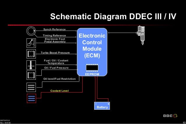 Ddec 3 ecm wiring diagram on ddec master 2000 current4 6 DDEC 2 Wiring Diagram ddec 4 ecm