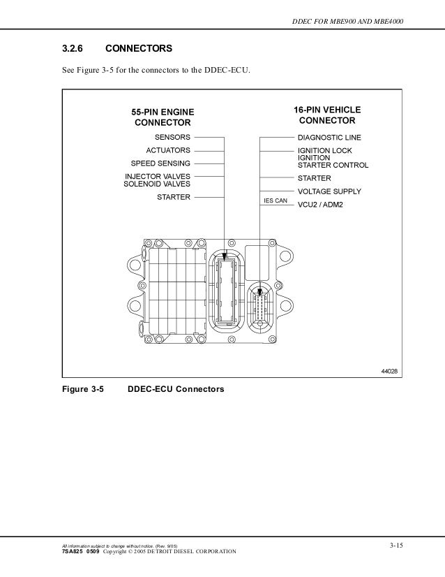Mbe 4000 Wiring Diagram - Wiring Diagram & Cable Management Ddec Wiring Diagram Ignition on