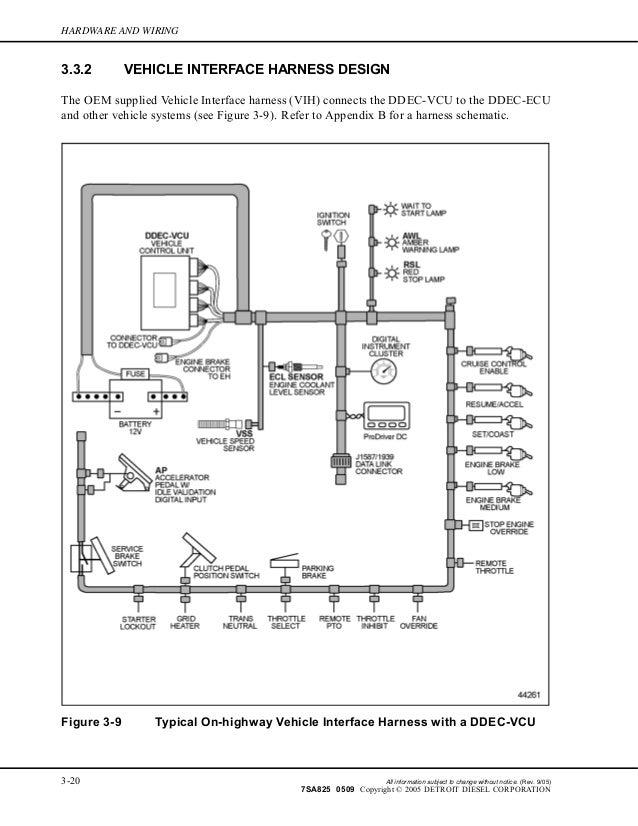 Ddec Ecm Iii Wiring Diagram - Wiring Diagrams Ddec Engine Wiring Diagram on