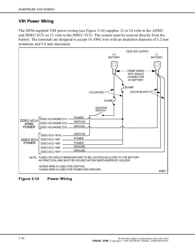 Ddec pin dat Ddec Wiring Diagram on