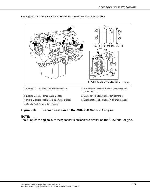 Mbe 4000 Turbo Boost Pressure