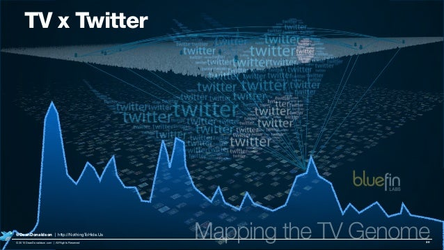 TV x Twitter 20© 2015 DeanDonaldson.com | All Rights Reserved @DeanDonaldson | http://NothingToHide.Us Mapping the TV Geno...