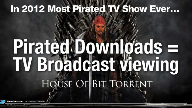 In 2012 Most Pirated TV Show Ever… 26© 2015 DeanDonaldson.com | All Rights Reserved @DeanDonaldson | http://NothingToHide....