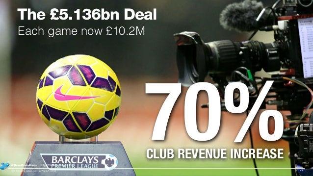 The £5.136bn Deal 46© 2015 DeanDonaldson.com | All Rights Reserved @DeanDonaldson | http://NothingToHide.Us Each game now ...