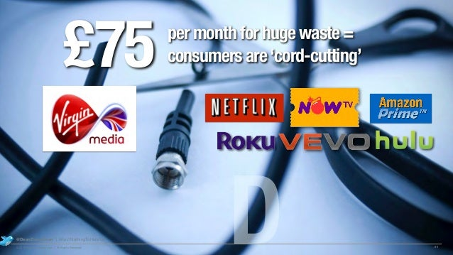 D per month for huge waste = consumers are'cord-cutting'£75 51© 2015 DeanDonaldson.com | All Rights Reserved @DeanDonaldso...