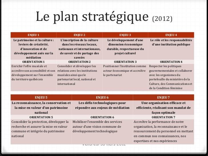 Le plan stratégique (2012)            ENJEU 1                             ENJEU 2                          ENJEU 3        ...