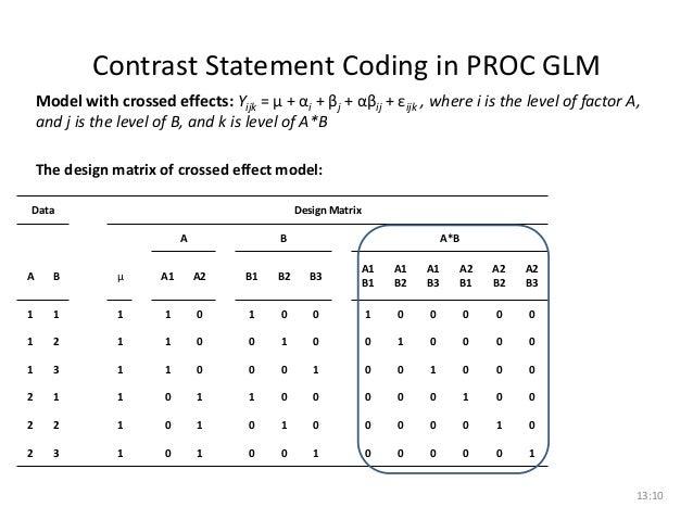 Design matrix and Contrast