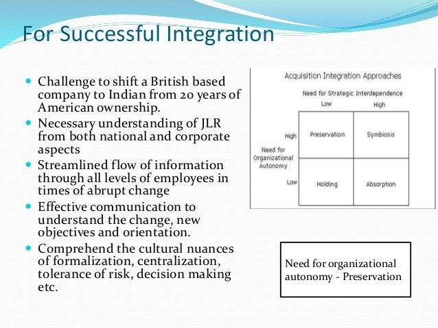 Internal And Exterior Factors Affecting Foreign Market Management Essay