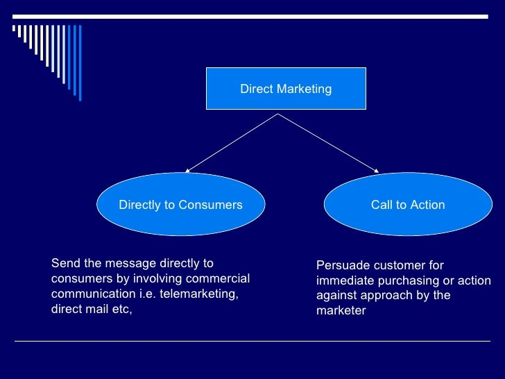 Directly to Consumers Call to Action Direct Marketing Send the message directly to consumers by involving commercial commu...