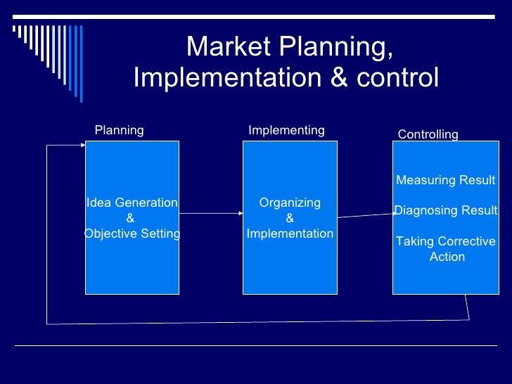 Market Planning, Implementation & control  Idea Generation &  Objective Setting Organizing & Implementation Measuring Resu...