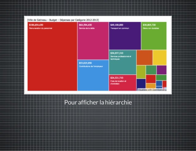 Outils de visualisation des données (infographie) (infographie) Tableau Public D3.js -DataDriven Documents Google Charts G...