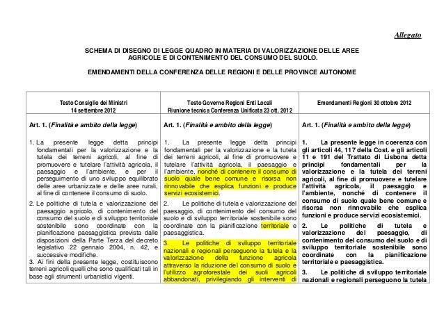 Ddl catania dopo emendamenti conferenza unificata stato regioni Slide 3