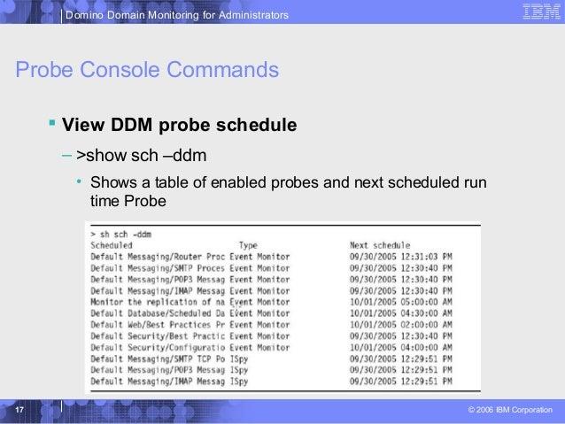 IBM Lotus Domino Domain Monitoring (DDM)