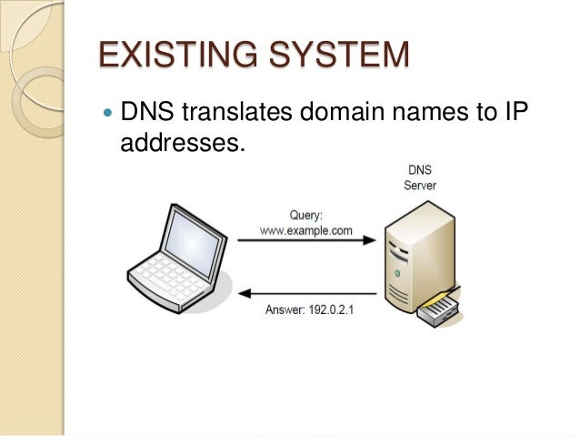 EXISTING SYSTEM  DNS translates domain names to IP addresses.