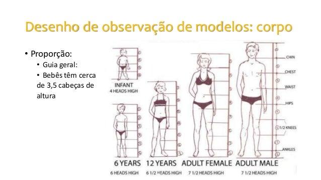 Ddo Modelo Corpo