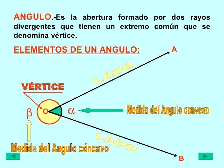 ANGULO .-Es la abertura formado por dos rayos divergentes que tienen un extremo común que se denomina vértice. ELEMENTOS D...