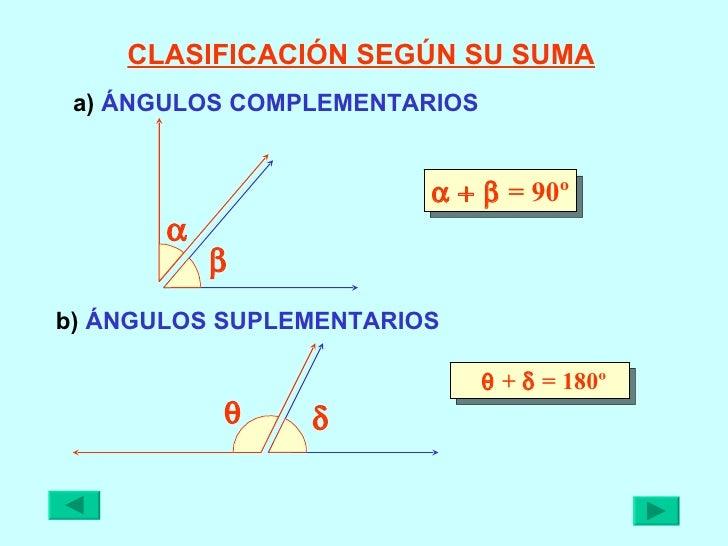          = 90º    +    = 180º CLASIFICACIÓN SEGÚN SU SUMA a)  ÁNGULOS COMPLEMENTARIOS b)  ÁNGULOS SUPLEMENTARIOS   ...
