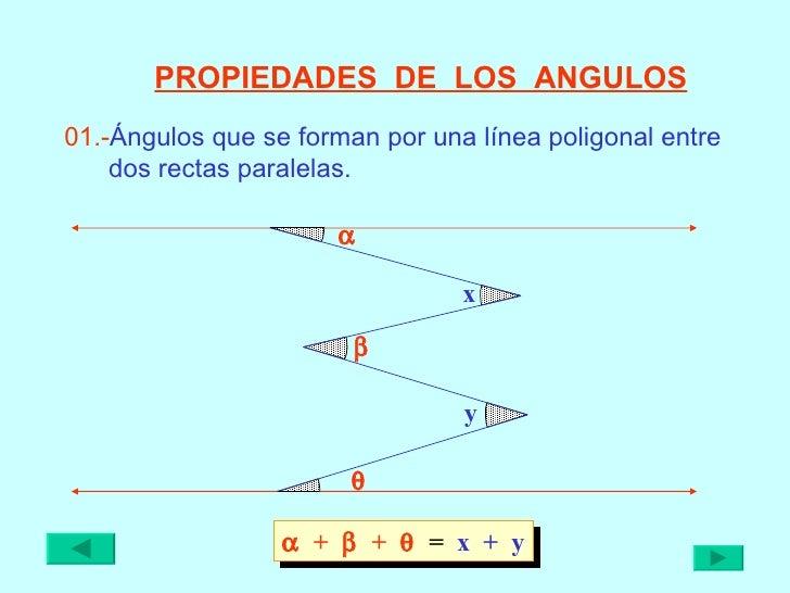    +     +     =  x  +  y 01.- Ángulos que se forman por una línea poligonal entre  dos rectas paralelas. PROPIEDADES  ...
