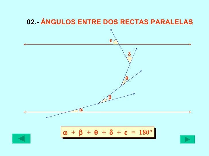    +     +     +     +     =  180° 02.-  ÁNGULOS ENTRE DOS RECTAS PARALELAS     