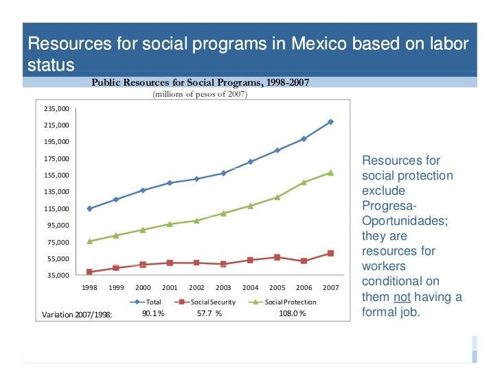Programs Latin America 19