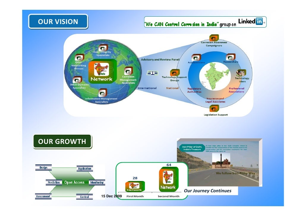 OURVISION     OURGROWTH                                OurJourneyContinues              15 Dec 2009