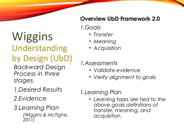 Learning Theories Ubd Tfu Gagne