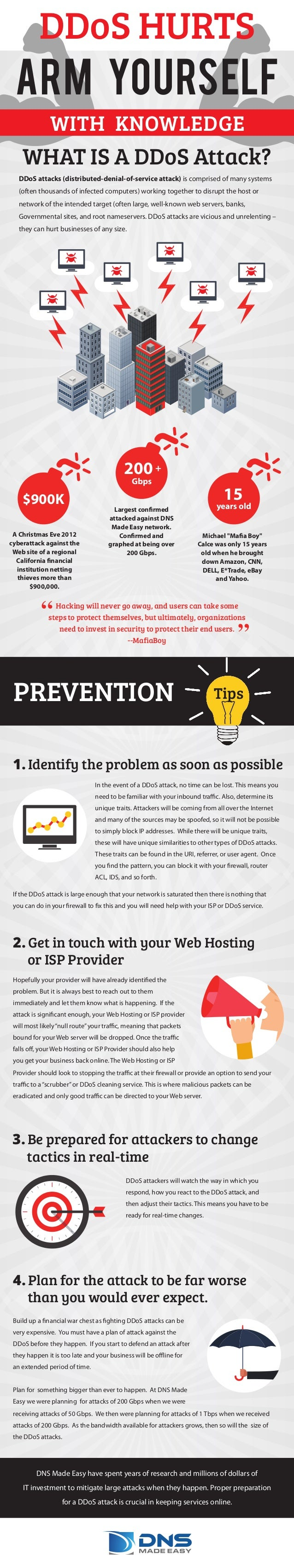 DDoS HURTS ARM YOURSELF WITH KNOWLEDGE WHAT IS A DDoS Attack? DDoS attacks (distributed-denial-of-service attack) is compr...