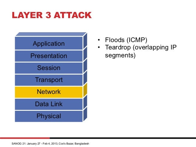 how firewalls mitigate network attacks This post explains why organizations should not count on their firewall and ips when it comes to mitigating ddos attacks while firewalls and ips continue to play an important role in protecting the network, today's threats require a holistic solution that can secure the network and application's layers,.