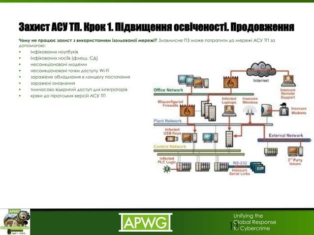 Unifying the Global Response to Cybercrime Захист АСУ ТП. Крок 1. Підвищення освіченості. Продовження Чому не працює захис...