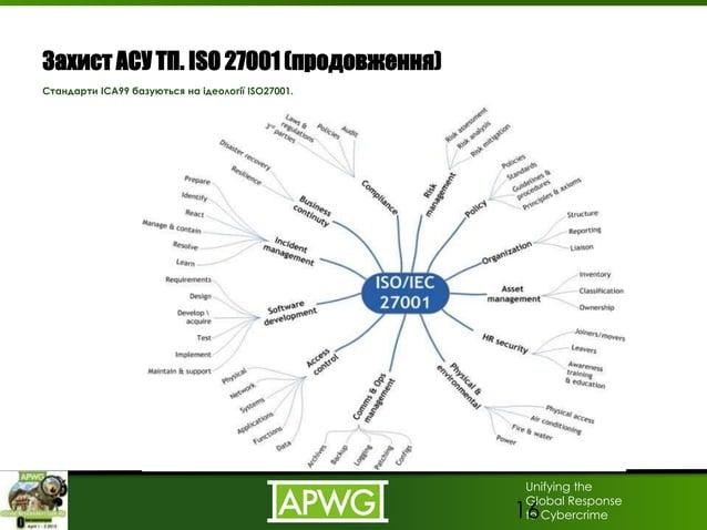 Unifying the Global Response to Cybercrime Захист АСУ ТП. ISO 27001 (продовження) Стандарти ІСА99 базуються на ідеології I...