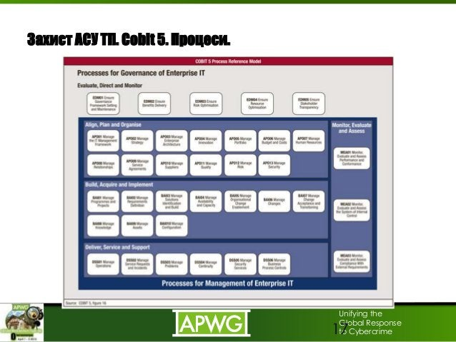 Unifying the Global Response to Cybercrime Захист АСУ ТП. Cobit 5. Процеси. 17
