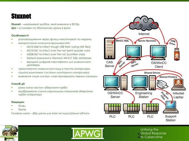 Unifying the Global Response to Cybercrime Stuxnet Stuxnet – мережевий хробак, який виявлено в 2010р. Цілі – установки по ...