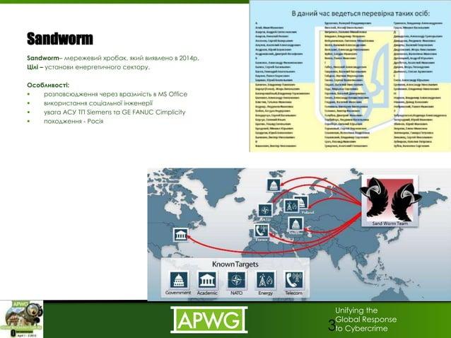 Unifying the Global Response to Cybercrime Sandworm Sandworm– мережевий хробак, який виявлено в 2014р. Цілі – установи ене...