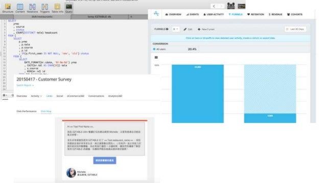 真心推薦 - Marketing Land (行銷相關) - Jon Loomer (FB 操作) - stackoverflow (coding) - github (coding)
