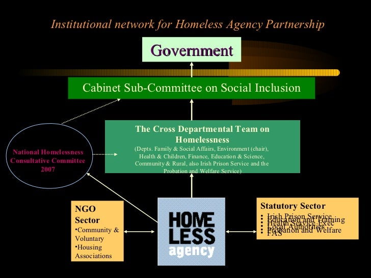 summary of homelessness is often voluntary Crime & homelessness executive summary  a voluntary organisation working with homeless people and pace,  data linking homelessness with prison release is often an.