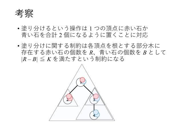 考察 • 塗り分けるという操作は 1 つの頂点に赤い石か 青い石を合計 2 個になるように置くことに対応 • 塗り分けに関する制約は各頂点を根とする部分木に 存在する赤い石の個数を R、青い石の個数を B として  R – B  ≦ K を満た...
