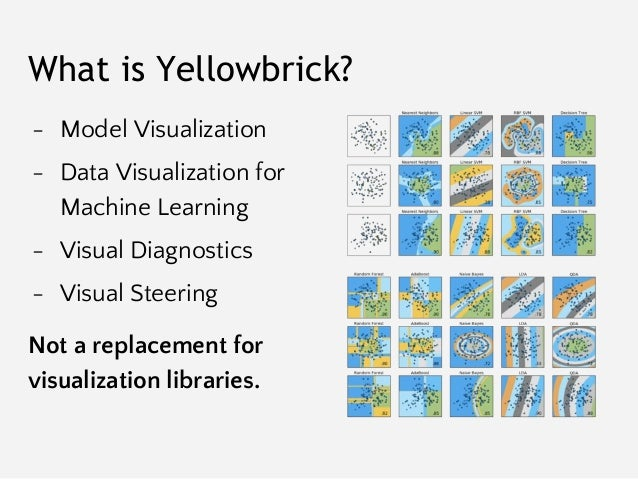 Visualizing Model Selection with Scikit-Yellowbrick: An Introduction to Developing Visualizers Slide 2