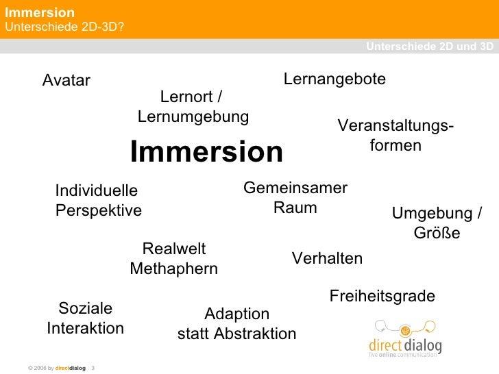 Unterschiede zwischen 2D und 3D E-Learning Slide 3