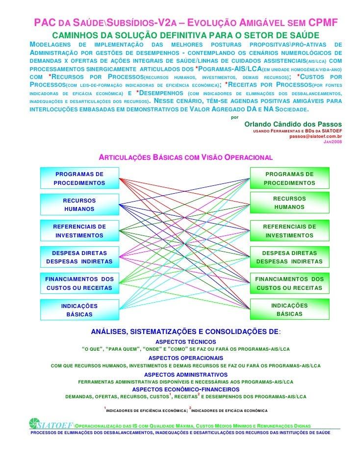 PAC DA SAÚDESUBSÍDIOS-V2A – EVOLUÇÃO AMIGÁVEL SEM CPMF         CAMINHOS DA SOLUÇÃO DEFINITIVA PARA O SETOR DE SAÚDE MODELA...