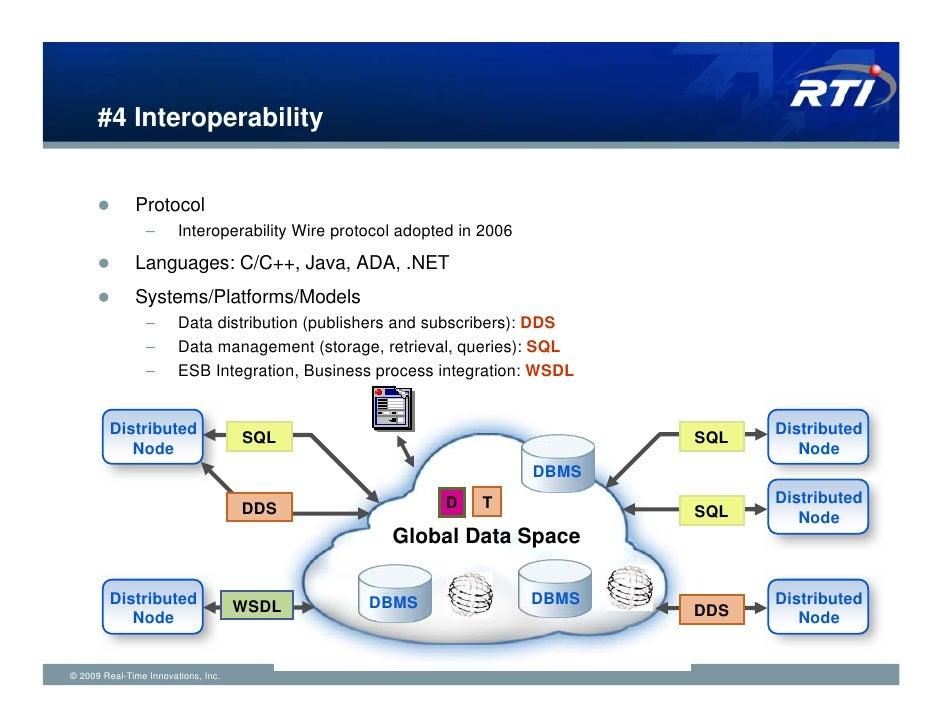 data storage in dbms