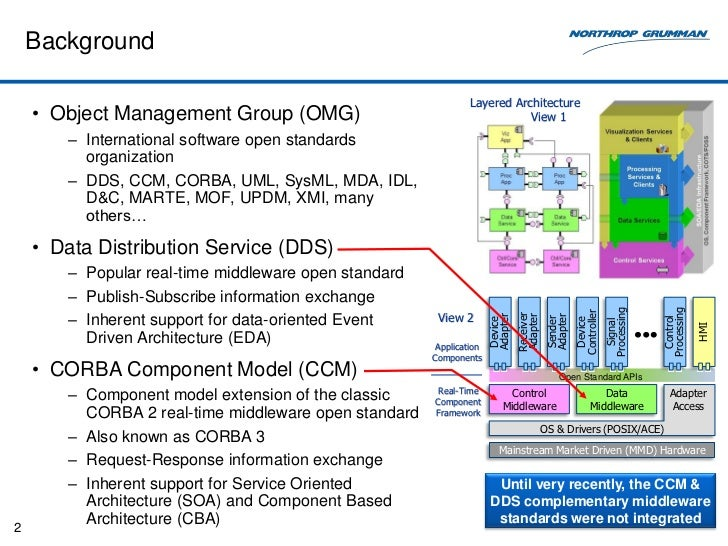 DDS vs DDS4CCM Slide 2