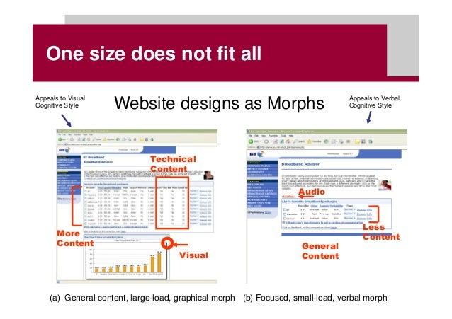 Image result for websites that morph