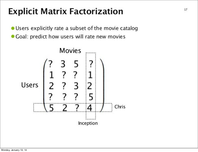 Explicit Matrix Factorization  •Users explicitly rate a subset of the movie catalog •Goal: predict how users will rate new...