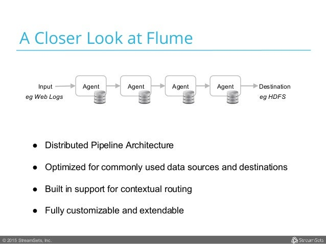 © 2015 StreamSets, Inc. A Closer Look at Flume Agent Agent AgentAgentInput Destination ● Distributed Pipeline Architectur...