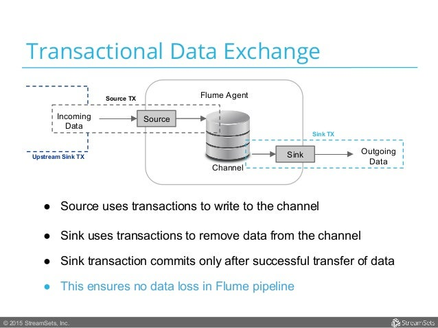 © 2015 StreamSets, Inc. Transactional Data Exchange Flume Agent Source Sink Channel Incoming Data Outgoing Data Source TX ...