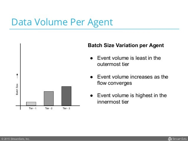 © 2015 StreamSets, Inc. Data Volume Per Agent Batch Size Variation per Agent ● Event volume is least in the outermost tie...