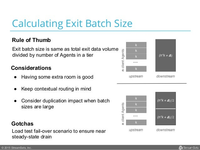 © 2015 StreamSets, Inc. Calculating Exit Batch Size Rule of Thumb Exit batch size is same as total exit data volume divide...