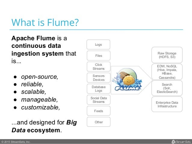 © 2015 StreamSets, Inc. What is Flume? Logs Files Click Streams Sensors Devices Database Logs Social Data Streams Feeds Ot...