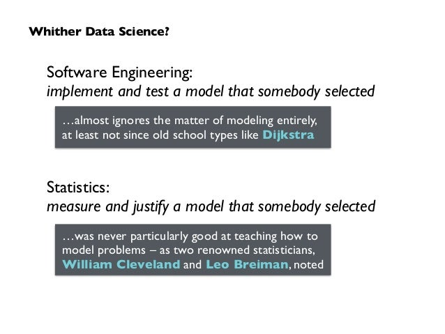 Software Engineering:  implement and test a model that somebody selected  …almost ignores the matter of modeling entirel...