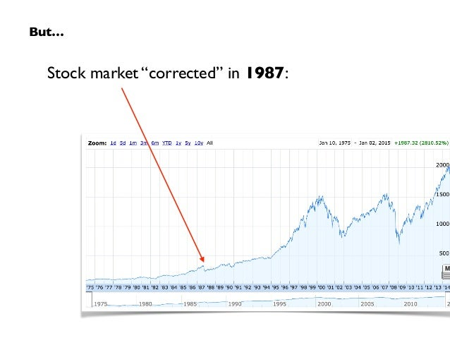 """Stock market """"corrected"""" in 1987: But…"""
